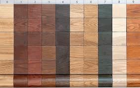 Barva za les za dolgotrajno lepoto