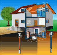 Najboljši način ogrevanja sanitarne vode